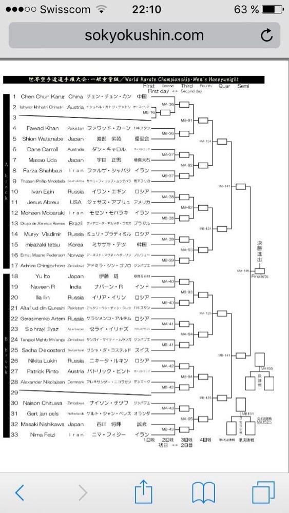 Championnat du Monde So-Kyokushin. Shizuka Japon, octobre 2016 - 4