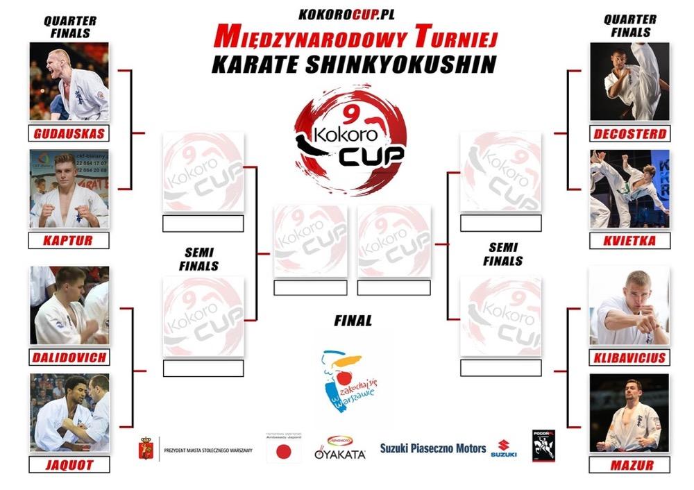 Kokoro Cup, Varsovie, 10.12.16 - 1