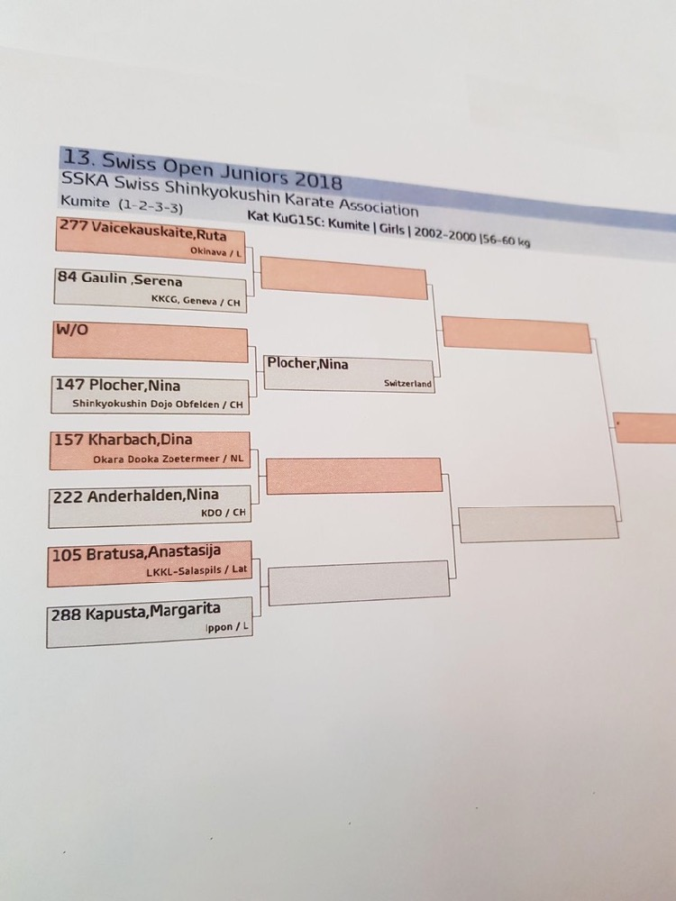 Swiss Open Junior, 28 avril 2018 - 1